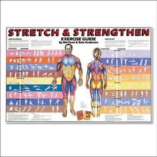 Stretching-Übungen - Englisch Poster